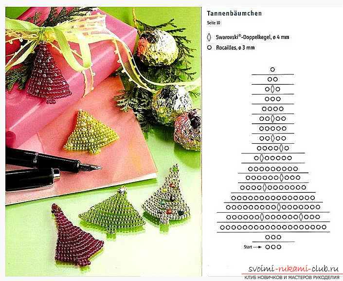 Master classes on weaving various Christmas decorations, photos, charts, description. Photo Number 9