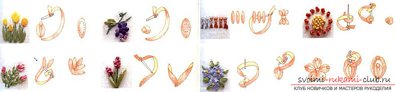 Original embroidery with ribbons for master classes with photos and diagrams. Photo №5