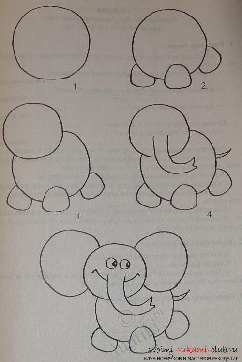 How to teach your child to draw with a pencil. Photo №6