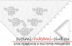 Beautiful models of Japanese shawls crocheted. Picture №10