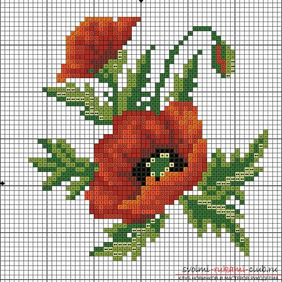 Create a beautiful cross-stitch embroidery with your own hands. Photo №7