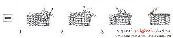 Knitting patterns for knitting: to understand easily and simply. Photo number 16