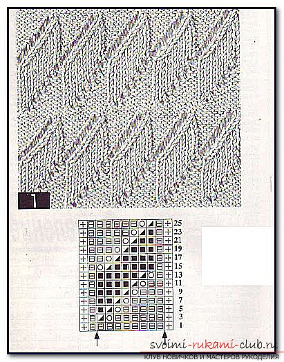 Patterns and patterns for knitting. Photo # 2