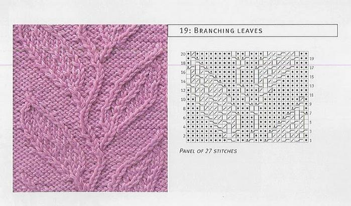 Learn To Knit Pattern Leaves In Different Ways