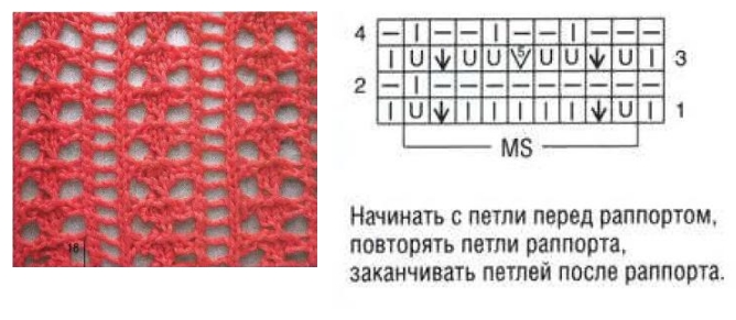 Learn Different Ways Of Knitting Grid Pattern